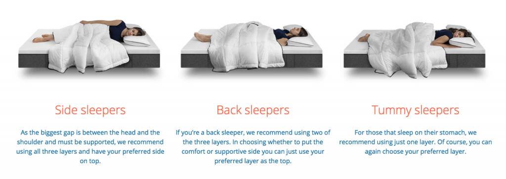 emma pillow review