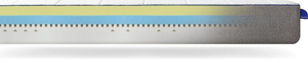 nectar mattress materials
