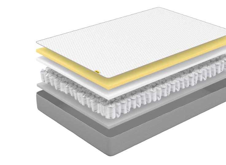 eve hybrid mattress materials