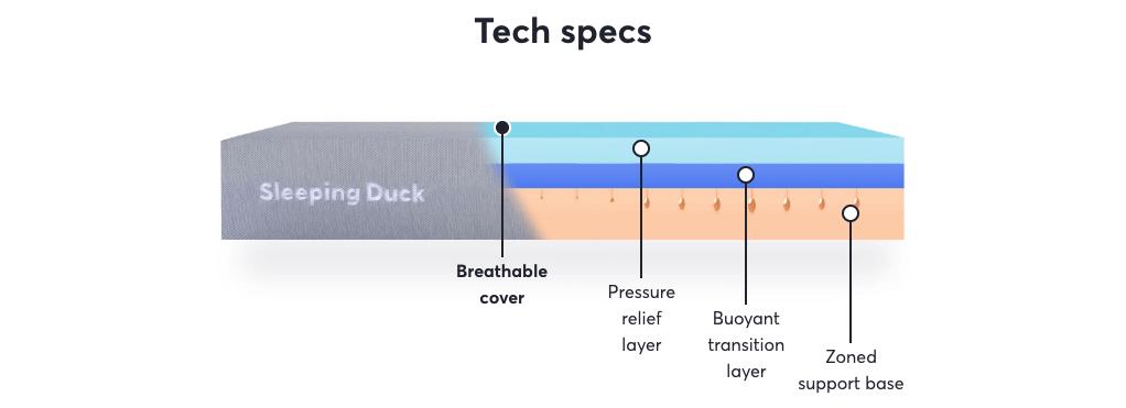 sleeping duck lite mattress layers