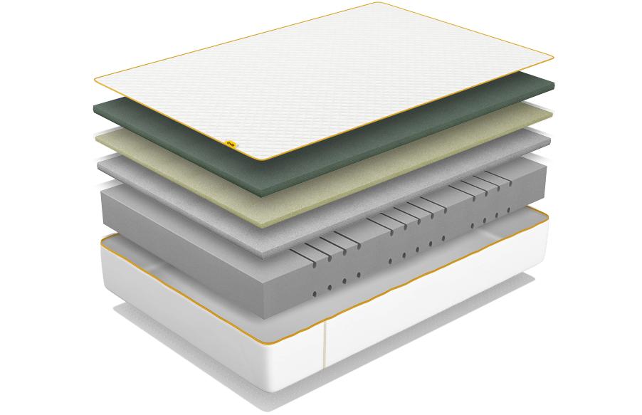 eve premium mattress materials