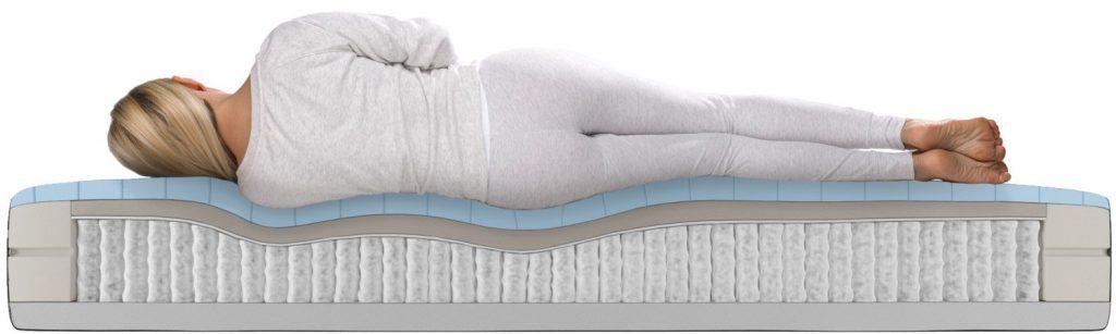 otty essential mattress materials