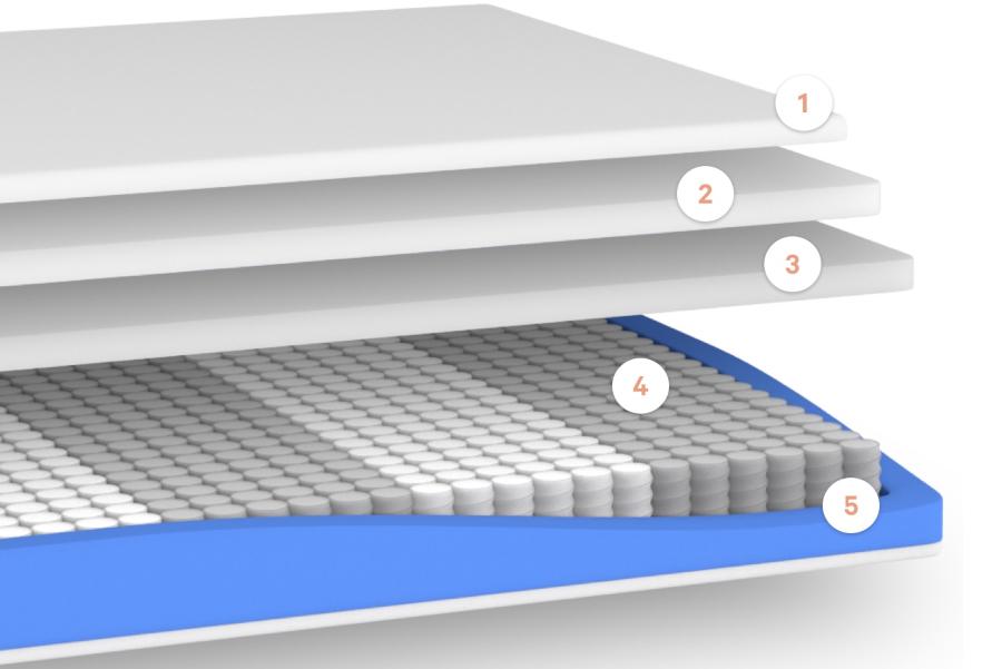 casper hybrid mattress materials