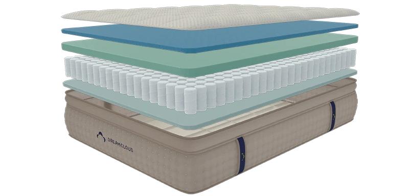 dreamcloud mattress materials