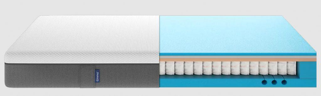 emma original hybrid mattress materials